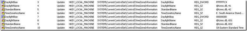 Como definir Fuso horário (Timezone) por GPO no Windows 2008 ou superior (1/2)