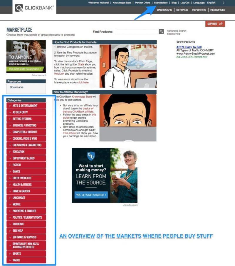 clickbank marketplace per spunti
