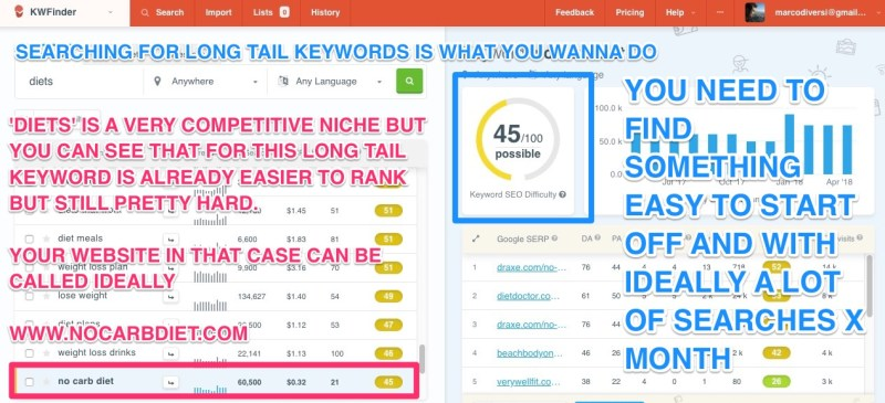 less competitive keyword on kwfinder