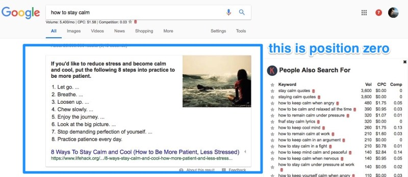 position 0 on google