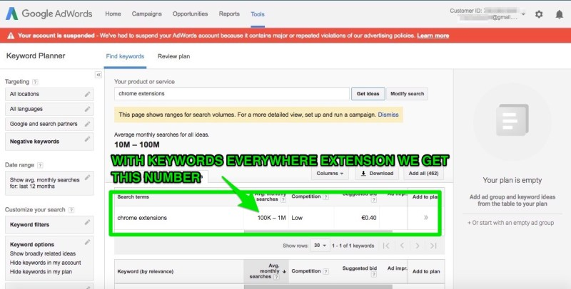 google keyword planner results for chrome extensions