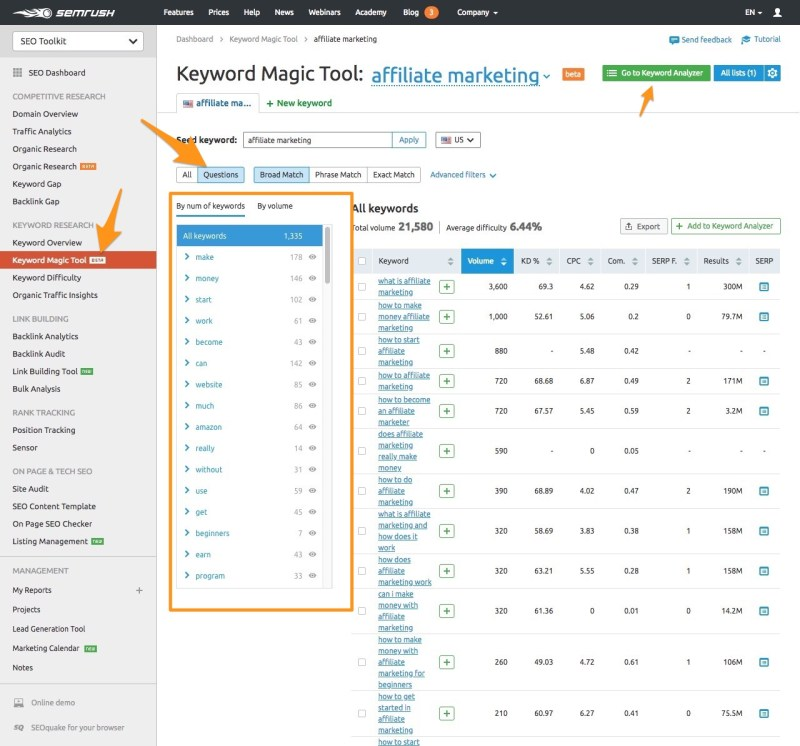 semrush keyword magic tool questions