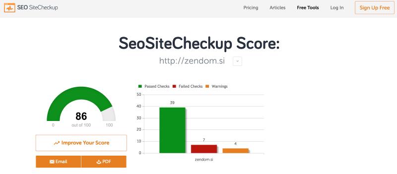 seositecheckup score