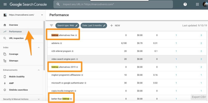 google console to find search intent