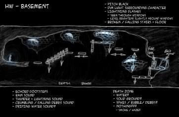 Basement HW Context Sketch - Marc