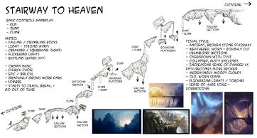 'Stairway to Heaven' Level Context Sketch