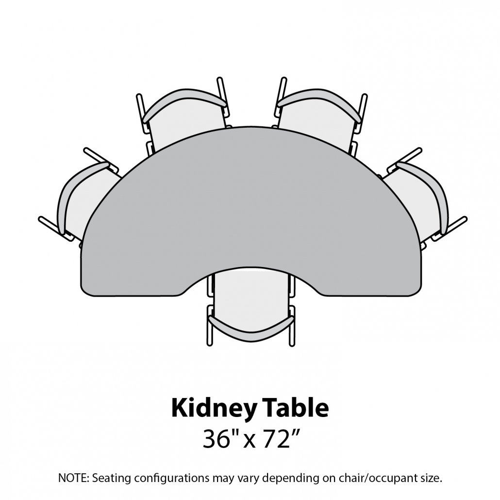 Mg Series Kidney Activity Tables Marco Group Inc