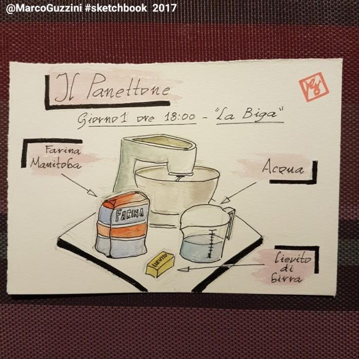 illustrazione ingredienti per biga nella preparazione del panettone fatto in casa