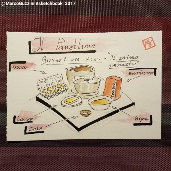illustrazione ingredienti per il primo impasto del panettone fatto in casa