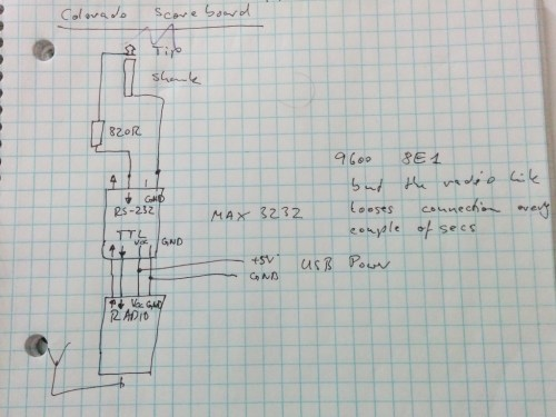 small resolution of colorado timing console scoreboard protocol marco s corner scoreboard wiring diagrams