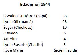 Edades en 1944 - 4