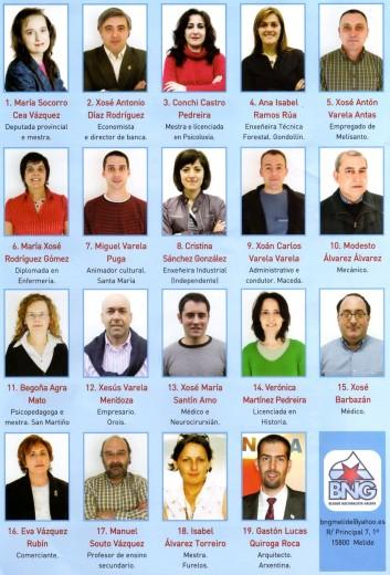 Lista de candidatos do BNG melidense