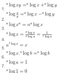 Sifat Logaritma Natural : sifat, logaritma, natural, Logaritma, [Bentuk,, Sifat, Contoh, Pembahasan, Terlengkap]