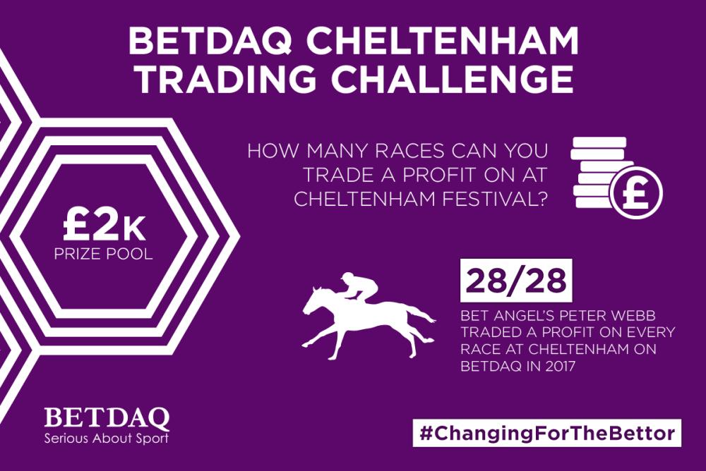 BETDAQ launches Cheltenham Trading Challenge