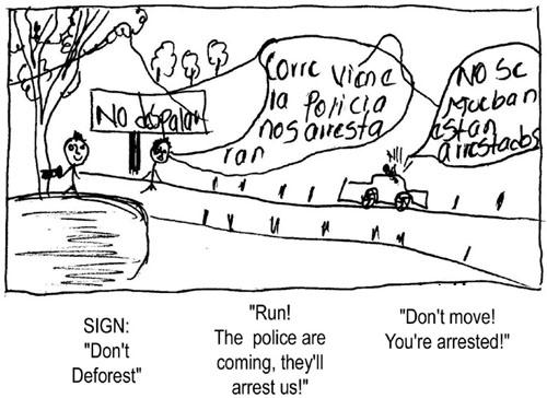"""""""You're arrested!"""" (Yefri Alexander)"""