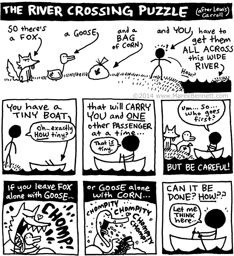 Lewis Carroll's River Crossing Puzzle