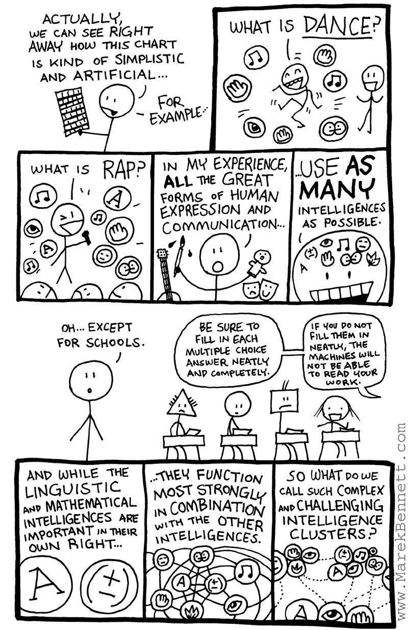 Multiple Intelligences & Comics Education