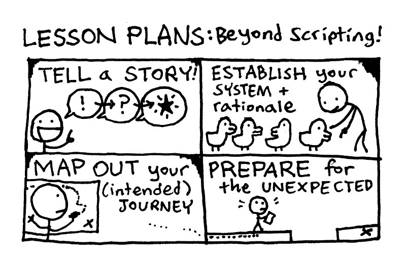 How to Draw Up a Lesson Plan
