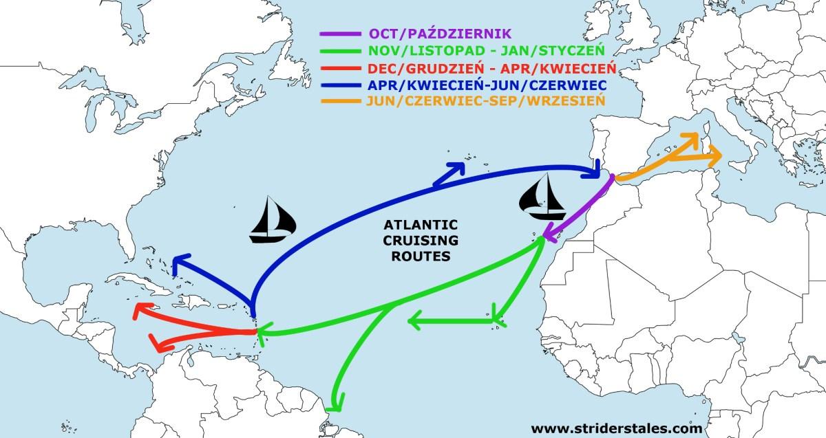 Sezony żeglarskie na Atlantyku