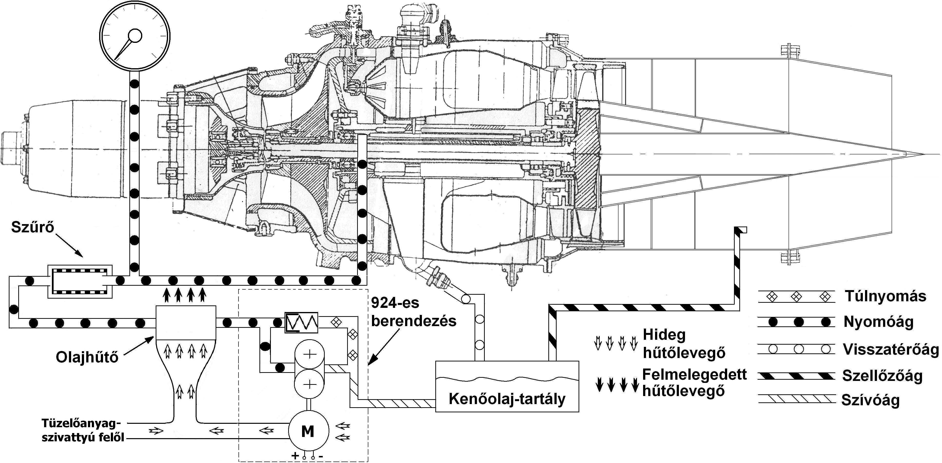 The Tkt 1 Gas Turbine Engine