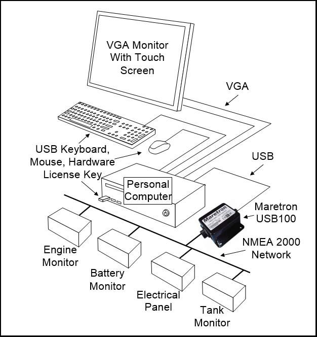 Maretron USB100-01 Gateway NMEA2000 / USB USB100-01