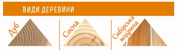 види деревини євробрус Карпатські вікна
