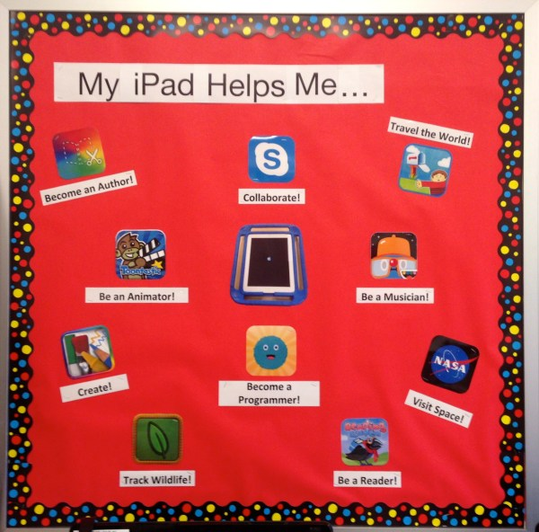 Computer Lab Bulletin Board Ideas For