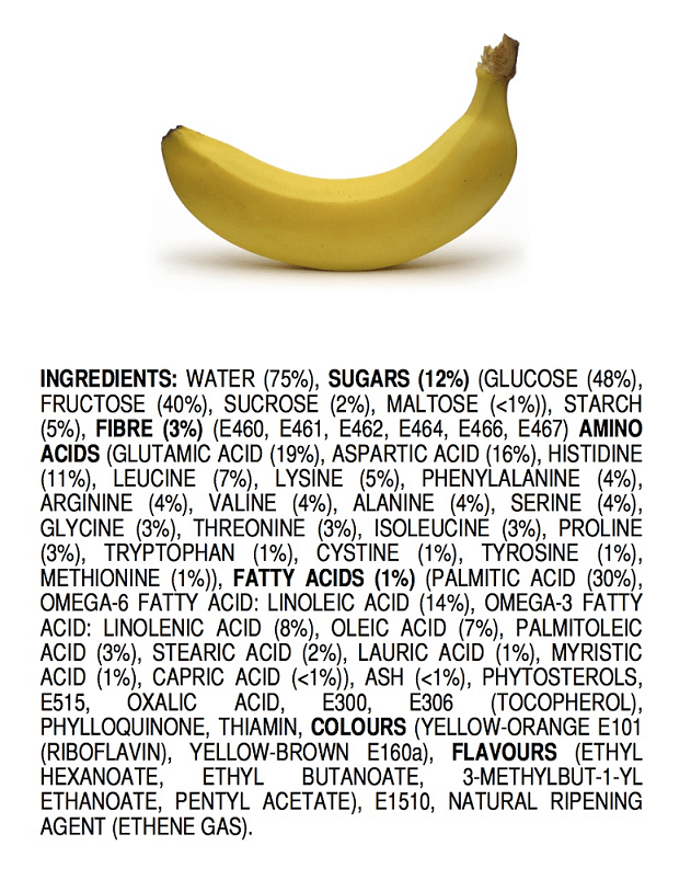 Banana Chemicals