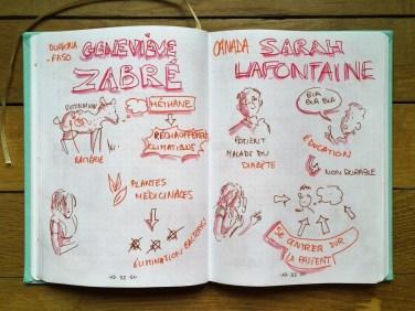 Croque MT180 - Marguerite Le Bouteiller - Geneviève Zabré / Sarah Lafontaine