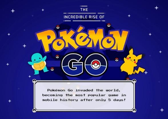 Los increíbles números de Pokémon Go