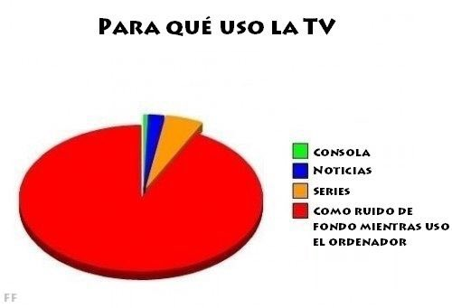 para-que-uso-la-tv