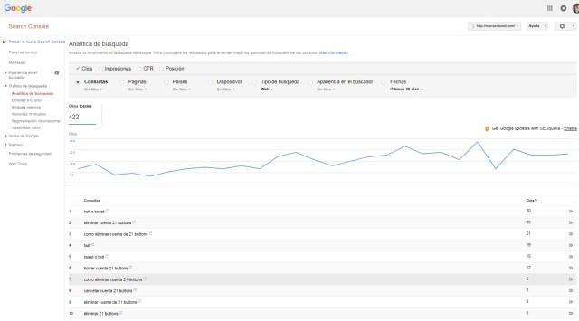 Google Search Console Analitica de busqueda listado top busquedas | Maria en la red
