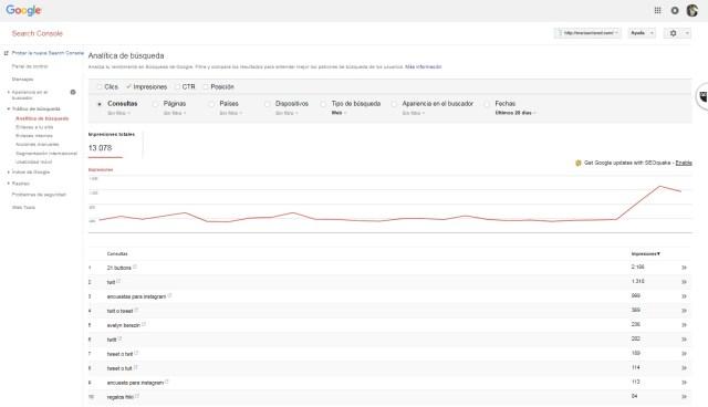 Google Search Console Analitica de búsquedas por impresiones | Maria en la red