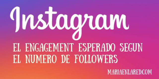 Engagement en Instagram: ¿qué esperar? | Maria en la red