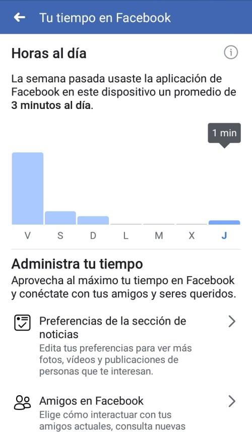 Cuanto tiempo pasas en Facebook Horas al dia | Maria en la red