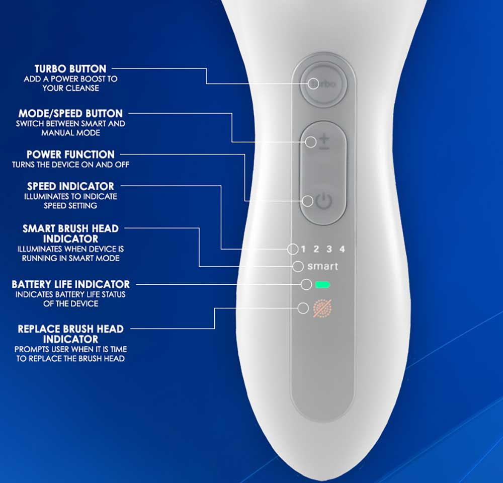 clarisonic-smart-profile-features-indications