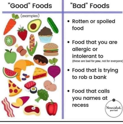 good vs bad food