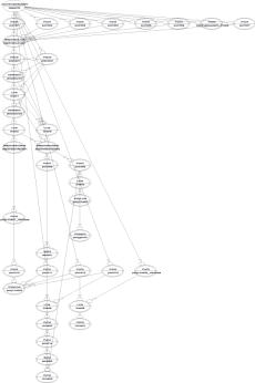 GC_B-SplineSurface_Twist_Variables_PointLocation_Arc_Curve_Cylindrer_Length