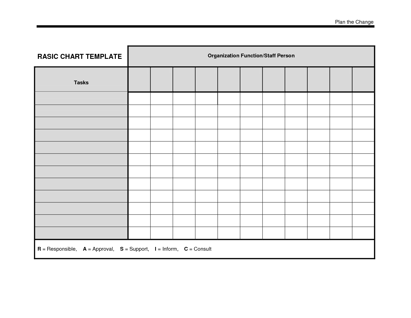 staff chart template
