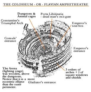 Diagram Of Ancient Rome Diagram Of Alaska Wiring Diagram