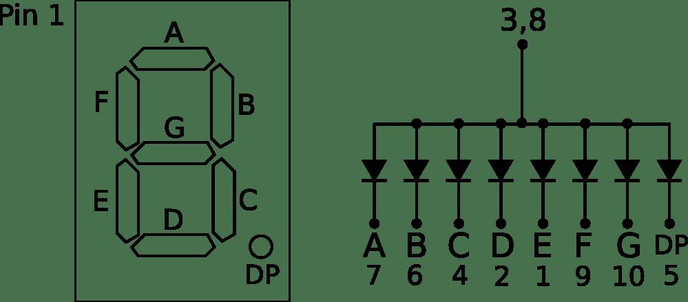 medium resolution of 7 segment led display marianlonga com seven segment display pin diagram internal circuit and how 7 segment