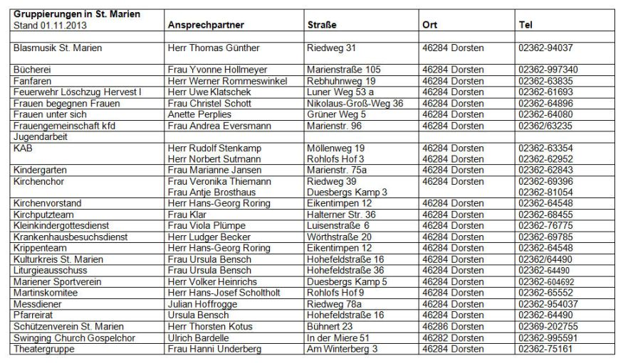 Gruppierungen St. Marien 2013-11-01