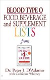 Blood Type O Food, Beverage and Supplemental Lists