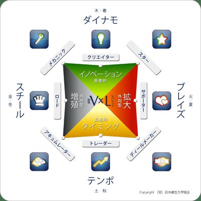 Wsquare_wc