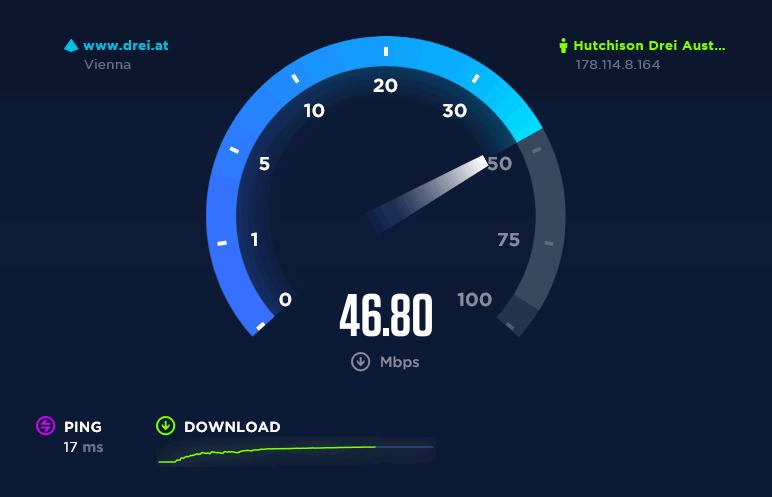 speedtest.net verabschiedet sich von Flash