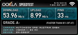 LTE Speedtest
