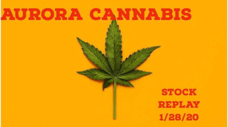 AURORA CANNABIS (ACB) STOCK REPLAY 1/28/20 | Stock Market Replay