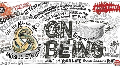 On Being - Peter Durand's sketch notes