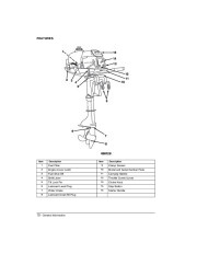 2005 Johnson 3.5 hp R 2-Stroke Outboard Owners Owners