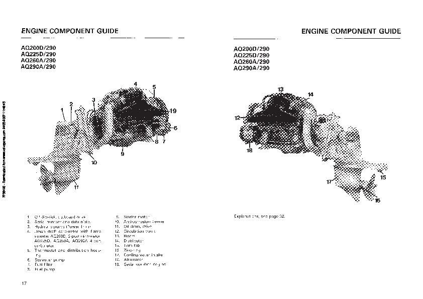 Volvo Penta AQ175 AQ200 AQ225 AQ260 AQ271 AQ290 AQ311